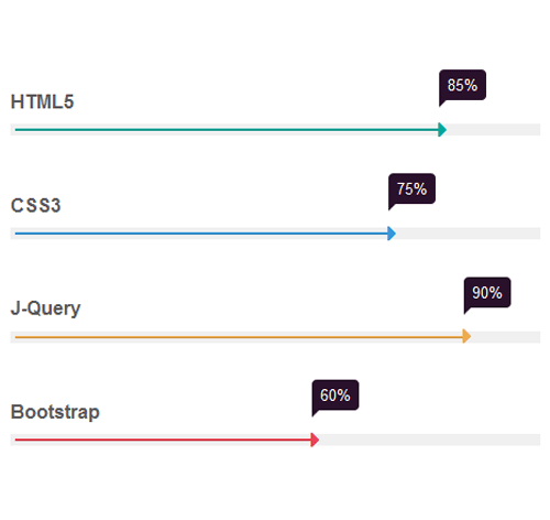 Bootstrap Progress Bar — стиль 45