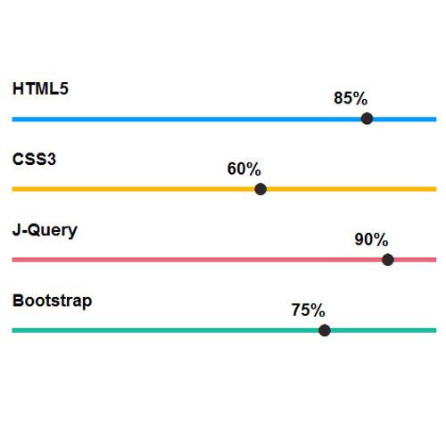 Bootstrap Progress Bar — стиль 50