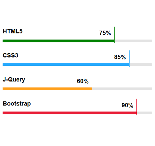 Bootstrap Progress Bar — стиль 52