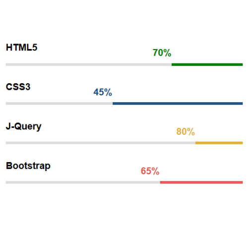 Bootstrap Progress Bar — стиль 53