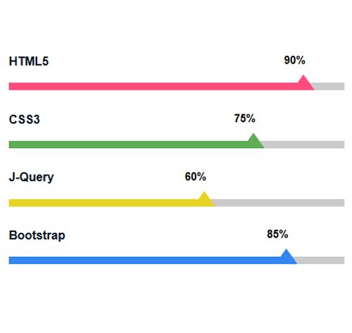 Bootstrap Progress Bar — стиль 54