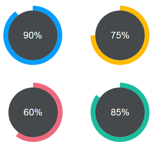 Circular Progress Bar with CSS : Demo 56
