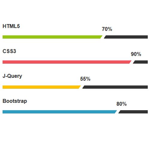 Bootstrap Progress Bar — стиль 57