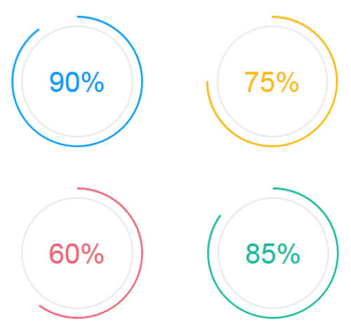 Circular Progress Bar with CSS : Demo 59