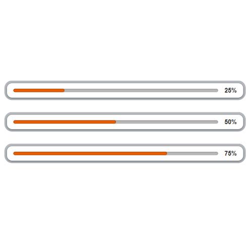 Bootstrap Progress Bar — стиль 6