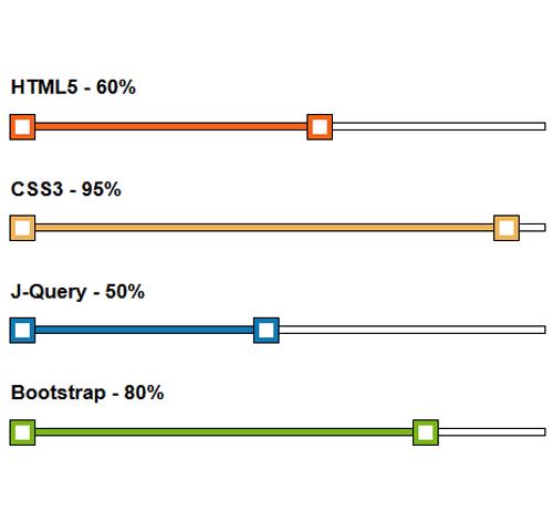 Bootstrap Progress Bar — стиль 63