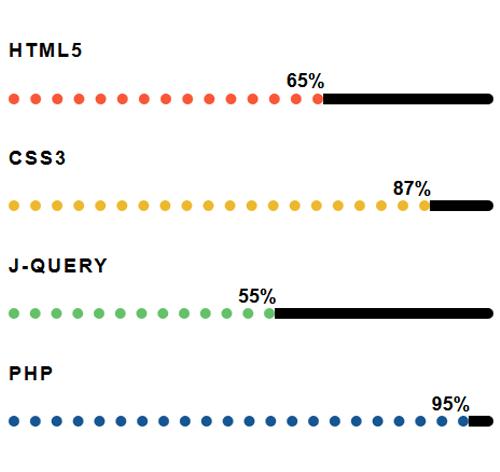 Bootstrap Progress Bar — стиль 68