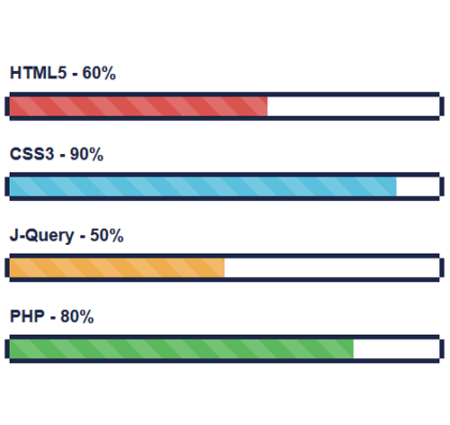 Bootstrap Progress Bar — стиль 73