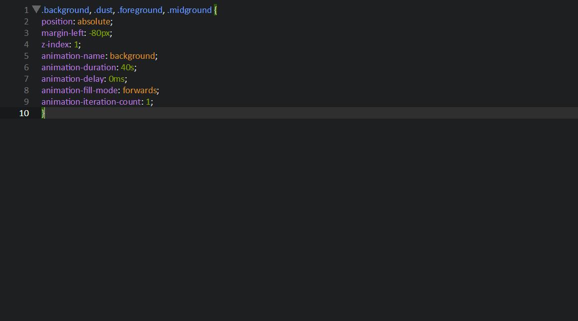 Стилизация изображений CSS