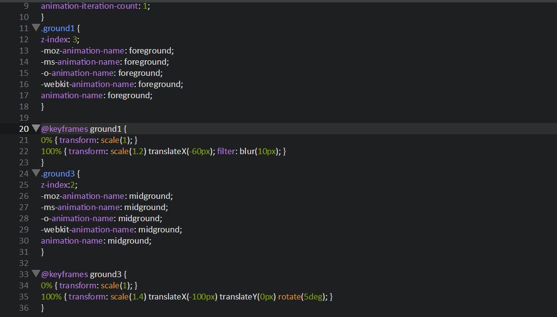 CSS стилизация изображений