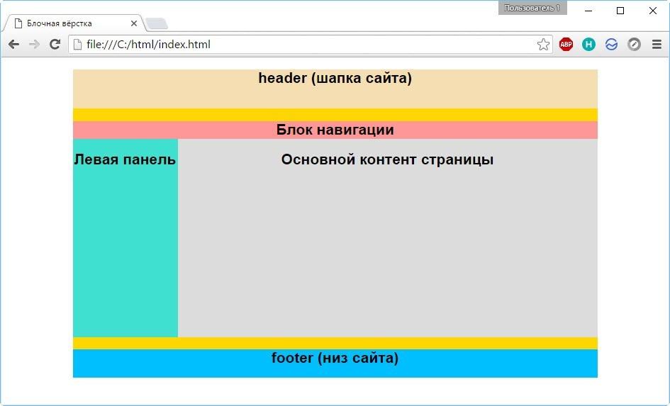PHP Include: как использовать в HTML-верстке сайта?